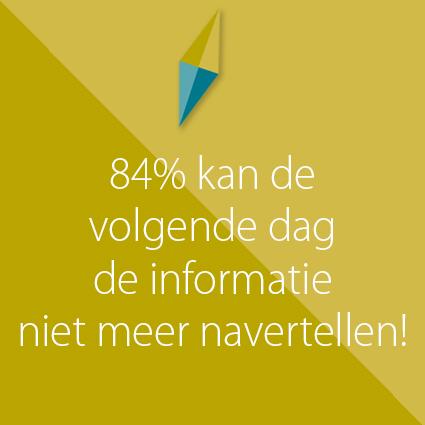 84% vergeet de informatie de volgende dag